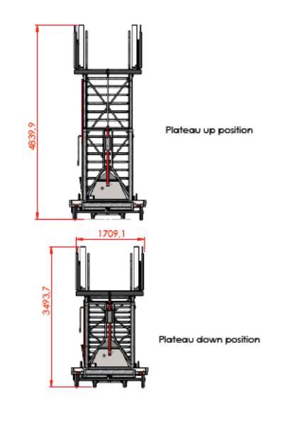Escalier-passagers